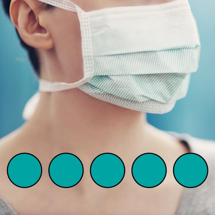 LEIBER-Mund-Nasen-Maske (wiederverwendbar), Bindebänder, petrol